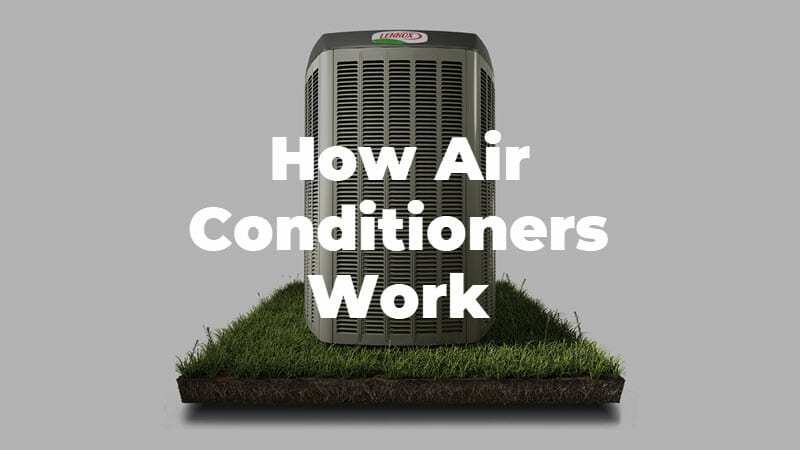 Everything You Need to About How Air Conditioners Work